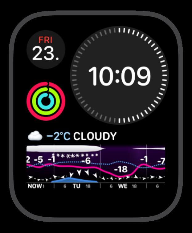 Weathergraph Compact